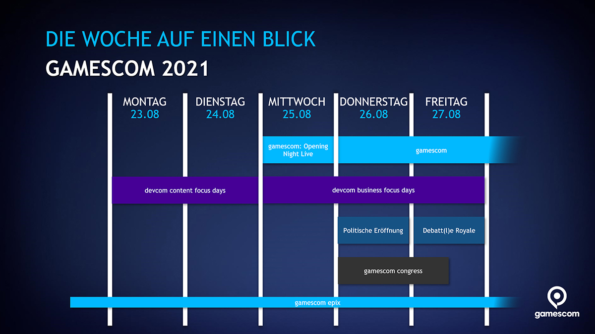 Timeline gamescom 2021