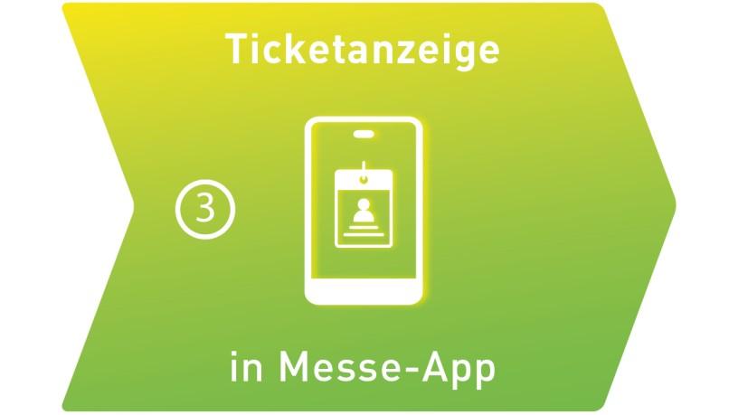 Ticketanzeige