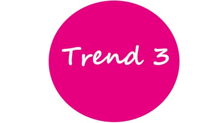 Sweets and snacks trend 3 and ISM 2022: Sustainability